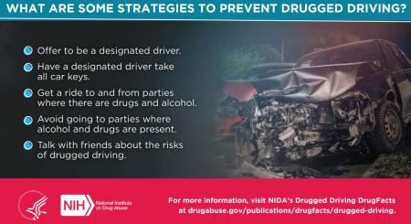Drugged Driving Infographic